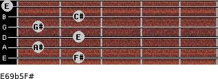 E6/9b5/F# for guitar on frets 2, 1, 2, 1, 2, 0