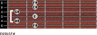 E6/9b5/F# for guitar on frets 2, 1, 2, 1, 2, 2