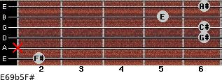 E6/9b5/F# for guitar on frets 2, x, 6, 6, 5, 6