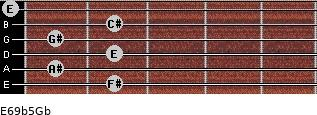 E6/9b5/Gb for guitar on frets 2, 1, 2, 1, 2, 0