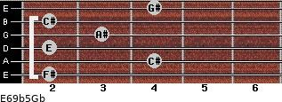 E6/9b5/Gb for guitar on frets 2, 4, 2, 3, 2, 4