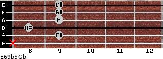 E6/9b5/Gb for guitar on frets x, 9, 8, 9, 9, 9