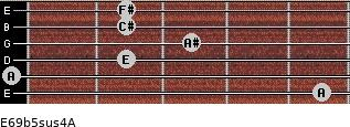 E6/9b5sus4/A for guitar on frets 5, 0, 2, 3, 2, 2