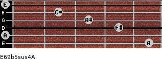 E6/9b5sus4/A for guitar on frets 5, 0, 4, 3, 2, 0