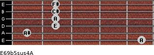 E6/9b5sus4/A for guitar on frets 5, 1, 2, 2, 2, 2
