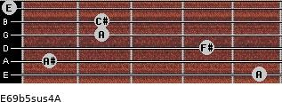 E6/9b5sus4/A for guitar on frets 5, 1, 4, 2, 2, 0