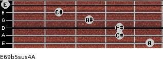 E6/9b5sus4/A for guitar on frets 5, 4, 4, 3, 2, 0