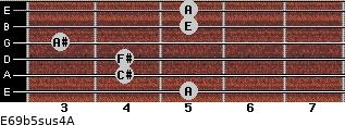 E6/9b5sus4/A for guitar on frets 5, 4, 4, 3, 5, 5