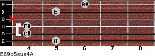 E6/9b5sus4/A for guitar on frets 5, 4, 4, x, 5, 6