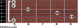 E6/9b5sus4/A for guitar on frets 5, 9, 8, 6, 5, 5