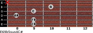 E6/9b5sus4/C# for guitar on frets 9, 9, 8, 9, 10, x