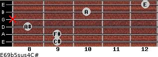 E6/9b5sus4/C# for guitar on frets 9, 9, 8, x, 10, 12