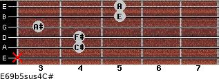 E6/9b5sus4/C# for guitar on frets x, 4, 4, 3, 5, 5