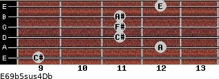 E6/9b5sus4/Db for guitar on frets 9, 12, 11, 11, 11, 12