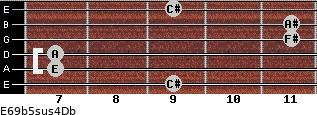 E6/9b5sus4/Db for guitar on frets 9, 7, 7, 11, 11, 9
