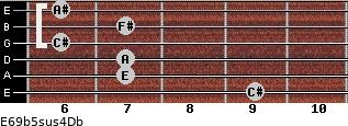 E6/9b5sus4/Db for guitar on frets 9, 7, 7, 6, 7, 6