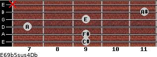 E6/9b5sus4/Db for guitar on frets 9, 9, 7, 9, 11, x