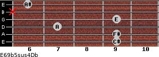 E6/9b5sus4/Db for guitar on frets 9, 9, 7, 9, x, 6
