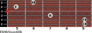 E6/9b5sus4/Db for guitar on frets 9, 9, 7, x, 5, 6