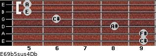 E6/9b5sus4/Db for guitar on frets 9, 9, 8, 6, 5, 5