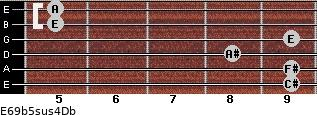 E6/9b5sus4/Db for guitar on frets 9, 9, 8, 9, 5, 5