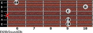 E6/9b5sus4/Db for guitar on frets 9, 9, x, 9, 10, 6