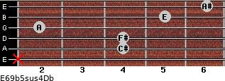 E6/9b5sus4/Db for guitar on frets x, 4, 4, 2, 5, 6