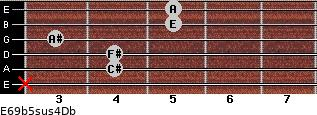 E6/9b5sus4/Db for guitar on frets x, 4, 4, 3, 5, 5