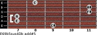 E6/9b5sus4/Db add(#5) for guitar on frets 9, 7, 7, 11, 11, 8