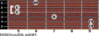 E6/9b5sus4/Db add(#5) for guitar on frets 9, 9, 7, 5, 5, 6