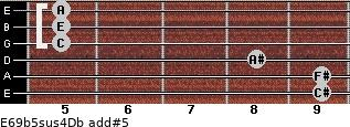 E6/9b5sus4/Db add(#5) for guitar on frets 9, 9, 8, 5, 5, 5