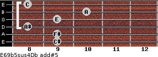 E6/9b5sus4/Db add(#5) for guitar on frets 9, 9, 8, 9, 10, 8