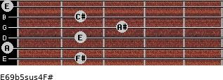 E6/9b5sus4/F# for guitar on frets 2, 0, 2, 3, 2, 0