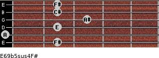 E6/9b5sus4/F# for guitar on frets 2, 0, 2, 3, 2, 2