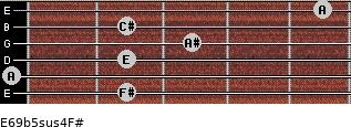 E6/9b5sus4/F# for guitar on frets 2, 0, 2, 3, 2, 5