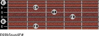 E6/9b5sus4/F# for guitar on frets 2, 0, 4, 3, 2, 0