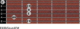 E6/9b5sus4/F# for guitar on frets 2, 1, 2, 2, 2, 0