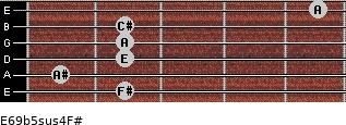 E6/9b5sus4/F# for guitar on frets 2, 1, 2, 2, 2, 5