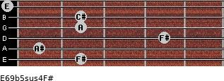 E6/9b5sus4/F# for guitar on frets 2, 1, 4, 2, 2, 0