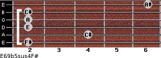 E6/9b5sus4/F# for guitar on frets 2, 4, 2, 2, 2, 6