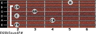 E6/9b5sus4/F# for guitar on frets 2, 4, 2, 3, 2, 5