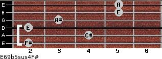E6/9b5sus4/F# for guitar on frets 2, 4, 2, 3, 5, 5