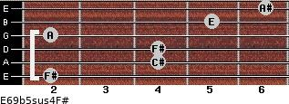 E6/9b5sus4/F# for guitar on frets 2, 4, 4, 2, 5, 6