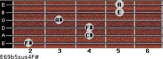 E6/9b5sus4/F# for guitar on frets 2, 4, 4, 3, 5, 5