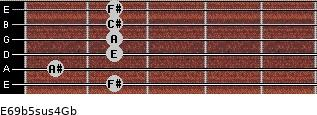 E6/9b5sus4/Gb for guitar on frets 2, 1, 2, 2, 2, 2