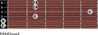 E6/9#5sus4 for guitar on frets 0, 0, 2, 5, 2, 2