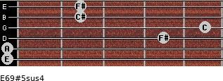 E6/9#5sus4 for guitar on frets 0, 0, 4, 5, 2, 2