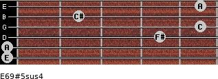E6/9#5sus4 for guitar on frets 0, 0, 4, 5, 2, 5