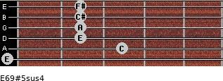 E6/9#5sus4 for guitar on frets 0, 3, 2, 2, 2, 2