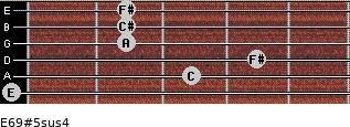 E6/9#5sus4 for guitar on frets 0, 3, 4, 2, 2, 2